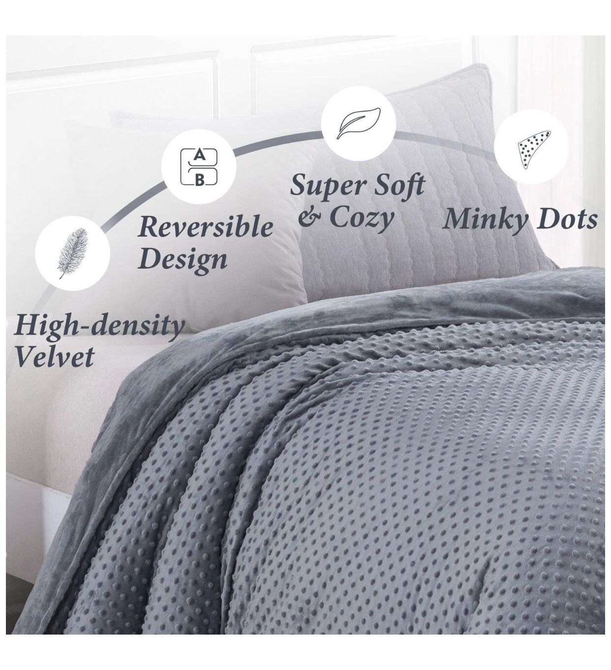 Duvet Cover for Weighted Blankets 48 x 72 Inches - Removable Weighted Blanket Cover - Soft Minky Dot, Gray