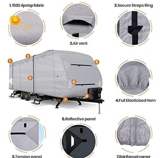 Windproof Upgraded 20' - 22' Travel Trailer RV Cover