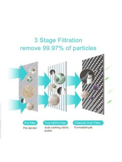 Jese Air Purifier,3 Stage Filtration System with True HEPA Air Filter for Home Allergies, Air Cleaner Remove Formaldehyde with Charcoal Cloth Filter Thumbnail