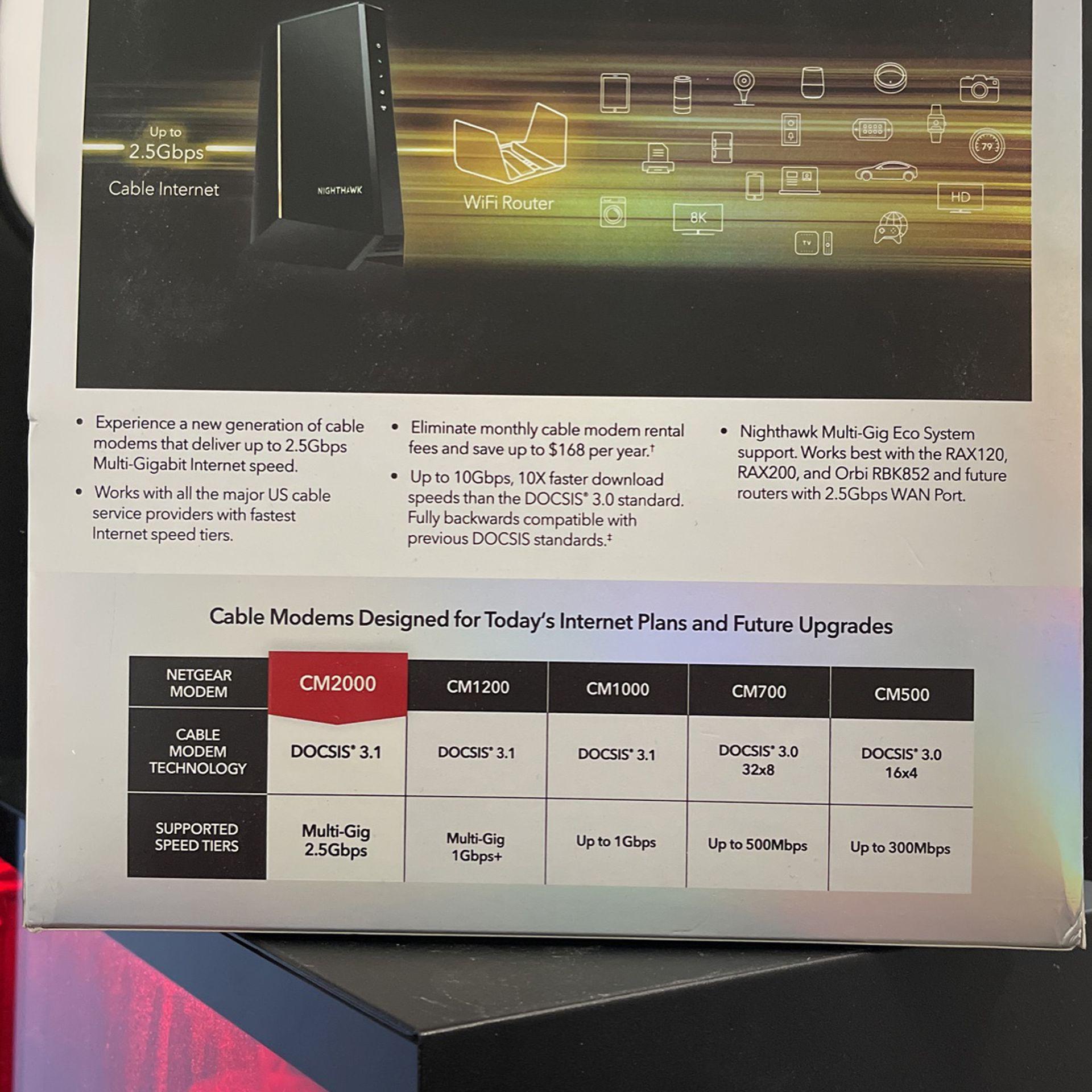 Netgear Nighthawk CM2000 DOCSIS 3.1 Cable Modem