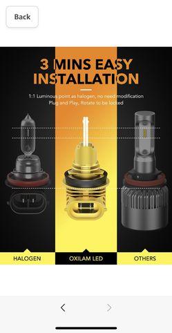 H11/H8/H9 LED Bulb Mini Size Thumbnail
